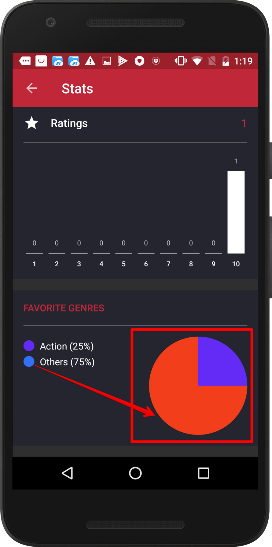 CineTrak app - wrong color bug / Weekly bug crawl by QAwerk