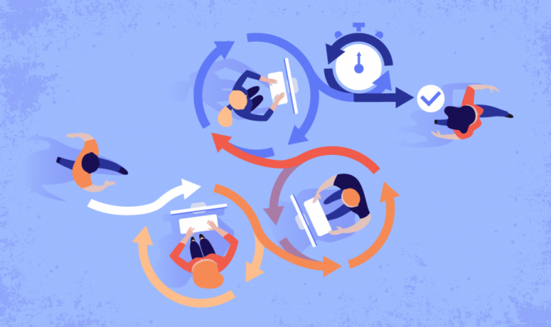 Agile testing process explained by Redwerk